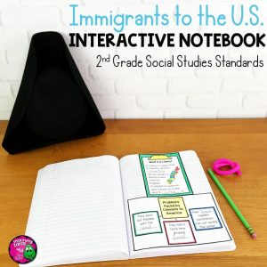 Teaching Ideas 4U - Amy Mezni - Immigrants & Immigration Interactive Notebook for 2nd Grade Social Studies