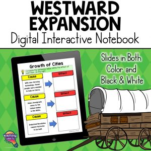 TeachingIdeas4u Westward Expansion Digital Interactive Notebook 1